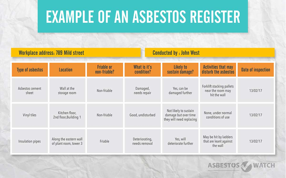 asbestos register data infographic